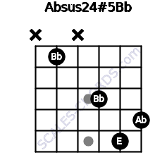 Absus2\4(#5)\Bb for guitar on frets x, 1, x, 3, 5, 4