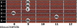 Absus2/4(#5)/Db for guitar on frets 9, 11, 8, 9, 9, 9