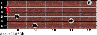 Absus2/4(#5)/Db for guitar on frets 9, 11, 8, x, x, 12