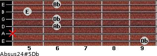 Absus2/4(#5)/Db for guitar on frets 9, x, 6, 6, 5, 6