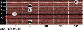 Absus2/4(#5)/Db for guitar on frets 9, x, 8, 9, 9, 12