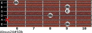 Absus2/4(#5)/Db for guitar on frets 9, x, 8, 9, 9, 6