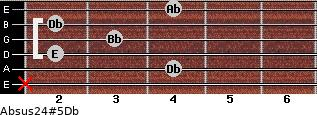 Absus2/4(#5)/Db for guitar on frets x, 4, 2, 3, 2, 4