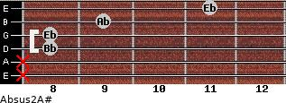 Absus2/A# for guitar on frets x, x, 8, 8, 9, 11