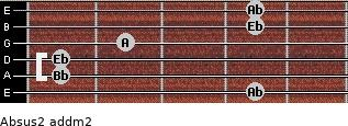 Absus2 add(m2) for guitar on frets 4, 1, 1, 2, 4, 4