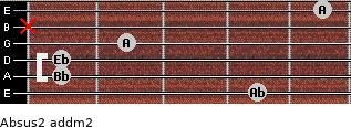 Absus2 add(m2) for guitar on frets 4, 1, 1, 2, x, 5