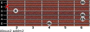 Absus2 add(m2) for guitar on frets 4, 6, 6, 2, x, 6