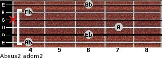 Absus2 add(m2) for guitar on frets 4, 6, 7, x, 4, 6