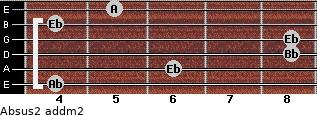 Absus2 add(m2) for guitar on frets 4, 6, 8, 8, 4, 5