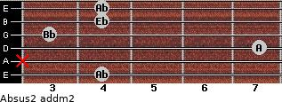 Absus2 add(m2) for guitar on frets 4, x, 7, 3, 4, 4