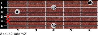 Absus2 add(m2) for guitar on frets 4, x, x, 2, 4, 6