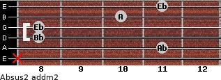 Absus2 add(m2) for guitar on frets x, 11, 8, 8, 10, 11