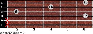Absus2 add(m2) for guitar on frets x, x, 6, 2, 4, 6