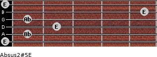 Absus2(#5)/E for guitar on frets 0, 1, 2, 1, 5, 0