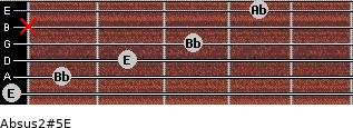 Absus2(#5)/E for guitar on frets 0, 1, 2, 3, x, 4