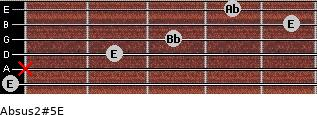 Absus2(#5)/E for guitar on frets 0, x, 2, 3, 5, 4