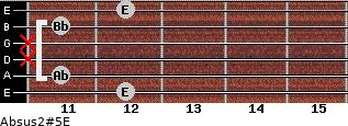 Absus2(#5)/E for guitar on frets 12, 11, x, x, 11, 12