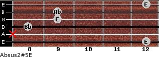 Absus2(#5)/E for guitar on frets 12, x, 8, 9, 9, 12
