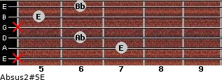 Absus2(#5)/E for guitar on frets x, 7, 6, x, 5, 6