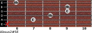 Absus2(#5)/E for guitar on frets x, 7, 8, 9, 9, 6