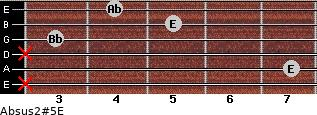 Absus2(#5)/E for guitar on frets x, 7, x, 3, 5, 4