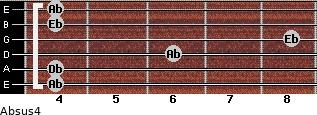 Absus4 for guitar on frets 4, 4, 6, 8, 4, 4