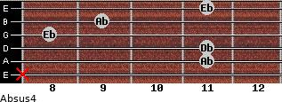 Absus4 for guitar on frets x, 11, 11, 8, 9, 11