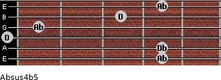 Absus4(b5) for guitar on frets 4, 4, 0, 1, 3, 4