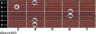 Absus4(b5) for guitar on frets 4, 4, 6, 6, 3, 4