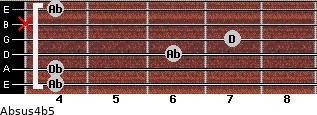 Absus4(b5) for guitar on frets 4, 4, 6, 7, x, 4