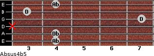 Absus4(b5) for guitar on frets 4, 4, x, 7, 3, 4
