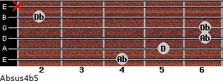 Absus4(b5) for guitar on frets 4, 5, 6, 6, 2, x