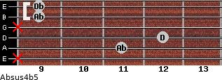 Absus4(b5) for guitar on frets x, 11, 12, x, 9, 9
