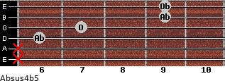Absus4(b5) for guitar on frets x, x, 6, 7, 9, 9