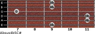 Absus4(b5)/C# for guitar on frets 9, 11, 11, 7, 9, 9