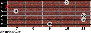Absus4(b5)/C# for guitar on frets 9, 11, 11, 7, x, 10