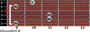 Absus4(b5)/C# for guitar on frets 9, 11, 11, x, 9, 10