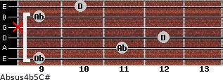 Absus4(b5)/C# for guitar on frets 9, 11, 12, x, 9, 10