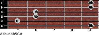 Absus4(b5)/C# for guitar on frets 9, 5, 6, 6, 9, 9