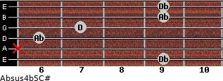 Absus4(b5)/C# for guitar on frets 9, x, 6, 7, 9, 9