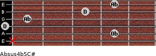 Absus4(b5)/C# for guitar on frets x, 4, 0, 1, 3, 4