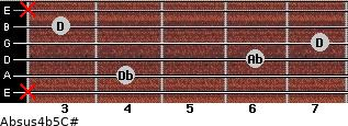 Absus4(b5)/C# for guitar on frets x, 4, 6, 7, 3, x