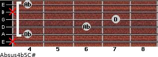 Absus4(b5)/C# for guitar on frets x, 4, 6, 7, x, 4