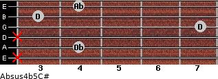 Absus4(b5)/C# for guitar on frets x, 4, x, 7, 3, 4