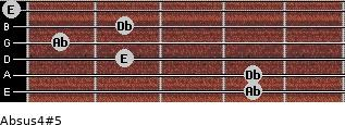 Absus4(#5) for guitar on frets 4, 4, 2, 1, 2, 0