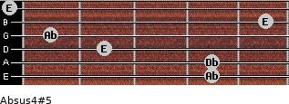 Absus4(#5) for guitar on frets 4, 4, 2, 1, 5, 0