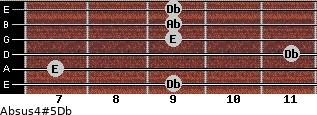 Absus4(#5)/Db for guitar on frets 9, 7, 11, 9, 9, 9