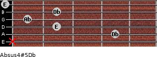 Absus4(#5)/Db for guitar on frets x, 4, 2, 1, 2, 0