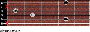 Absus4(#5)/Db for guitar on frets x, 4, 2, 1, x, 4