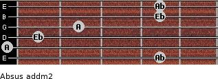 Absus add(m2) for guitar on frets 4, 0, 1, 2, 4, 4